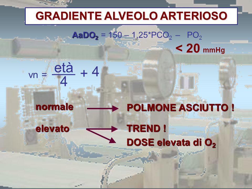 GRADIENTE ALVEOLO ARTERIOSO GRADIENTE ALVEOLO ARTERIOSO