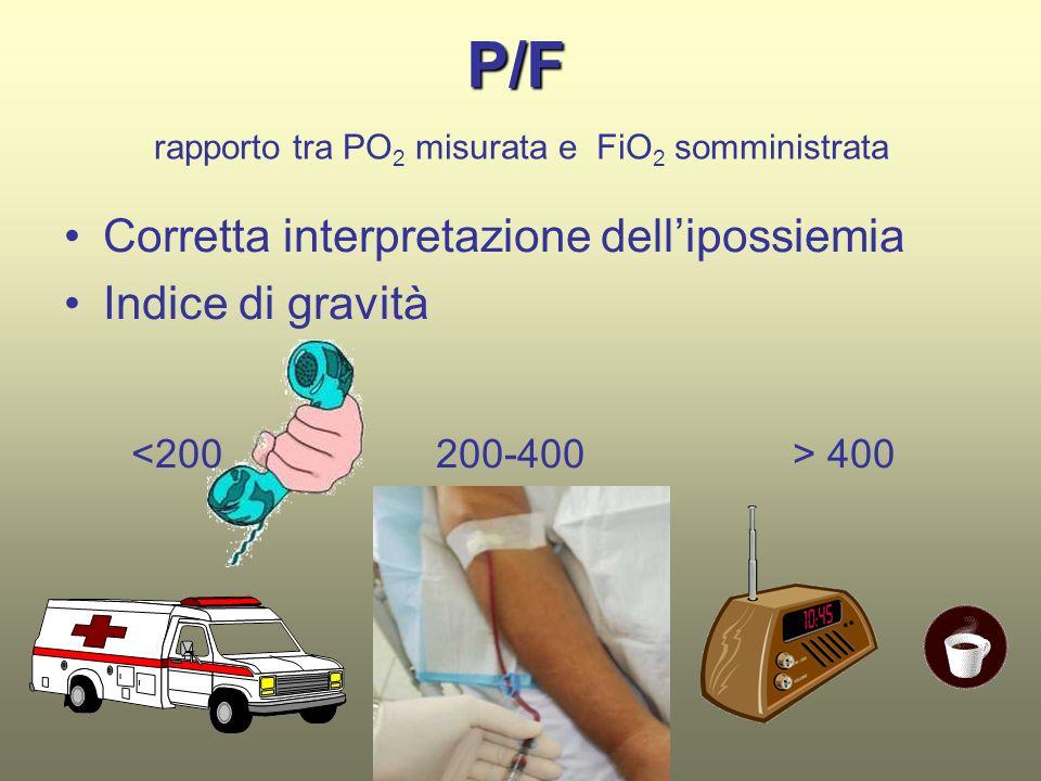 P/F Corretta interpretazione dell'ipossiemia Indice di gravità