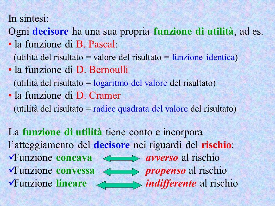 In sintesi: Ogni decisore ha una sua propria funzione di utilità, ad es. la funzione di B. Pascal: