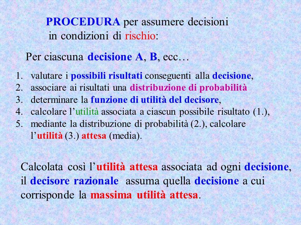PROCEDURA per assumere decisioni in condizioni di rischio: