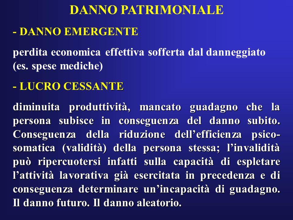 DANNO PATRIMONIALE - DANNO EMERGENTE