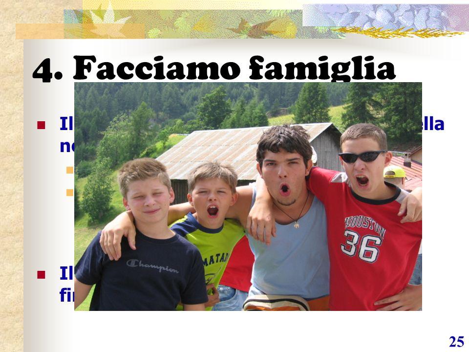 4. Facciamo famiglia Il ragazzo legge Dio nella nostra vita,nella nostra famiglia. Non perfetta ma che cerca di vivere bene.