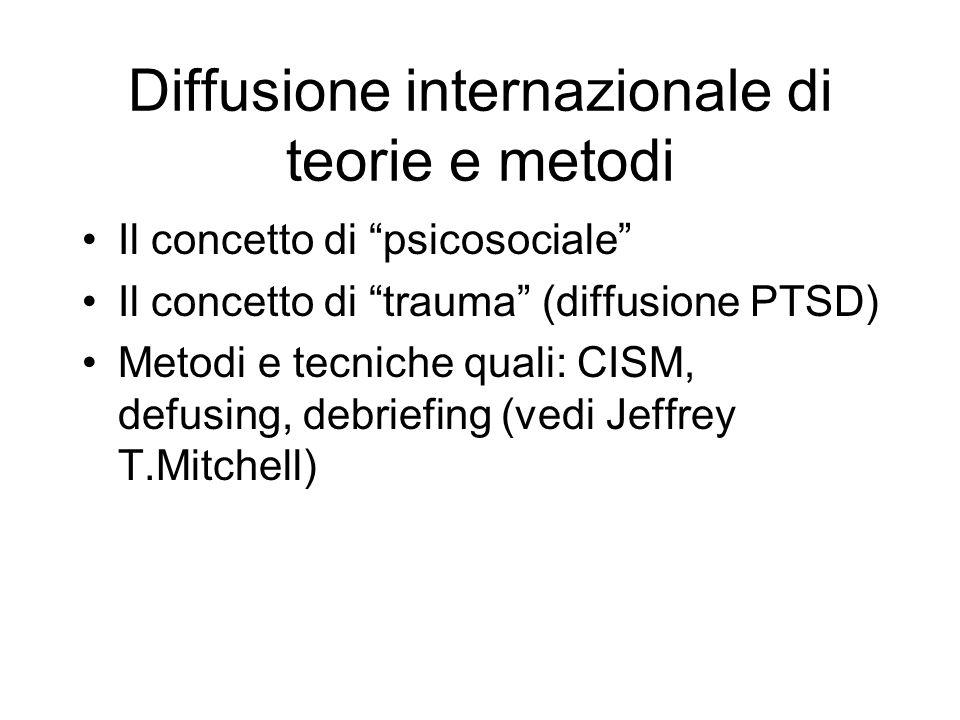 Diffusione internazionale di teorie e metodi