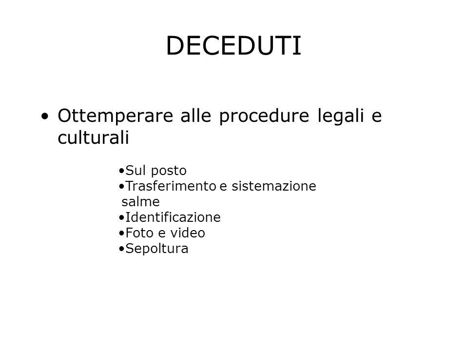 DECEDUTI Ottemperare alle procedure legali e culturali Sul posto