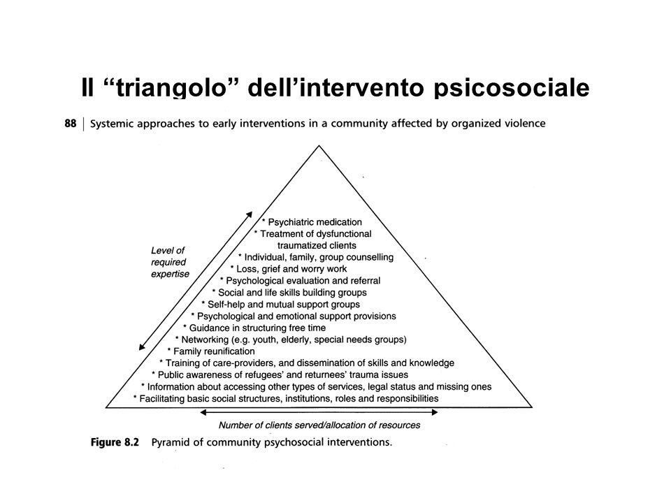 Il triangolo dell'intervento psicosociale