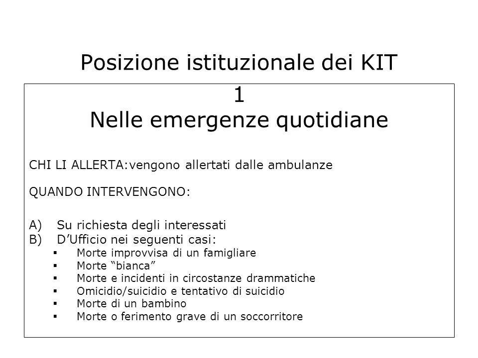Posizione istituzionale dei KIT