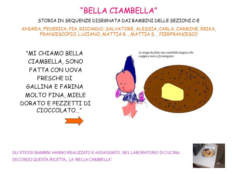 BELLA CIAMBELLA MI CHIAMO BELLA CIAMBELLA, SONO FATTA CON UOVA