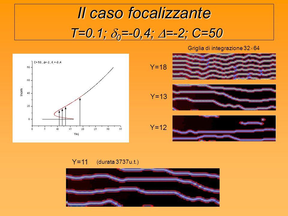Il caso focalizzante T=0.1; d0=-0,4; D=-2; C=50