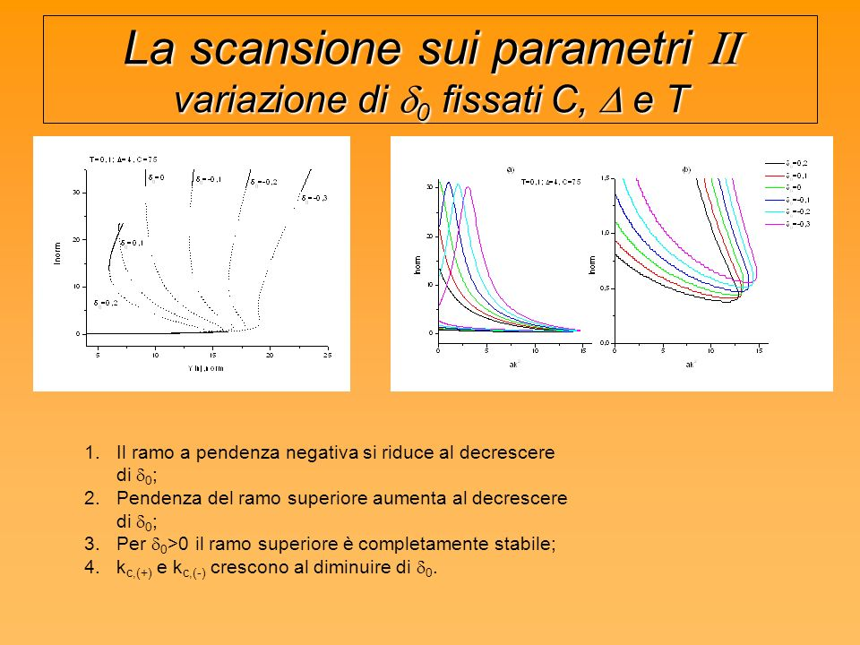 La scansione sui parametri II variazione di d0 fissati C, D e T