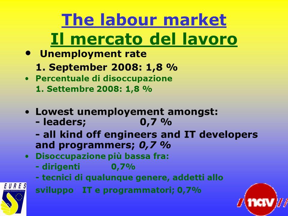 The labour market Il mercato del lavoro