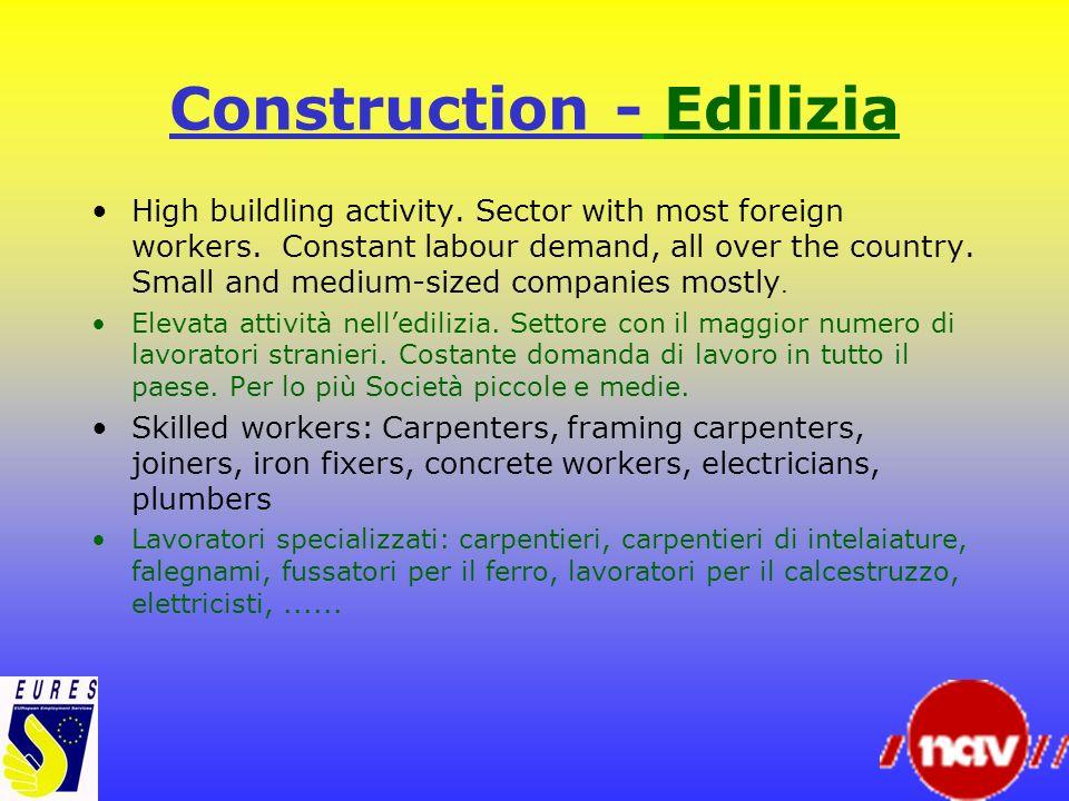 Construction - Edilizia