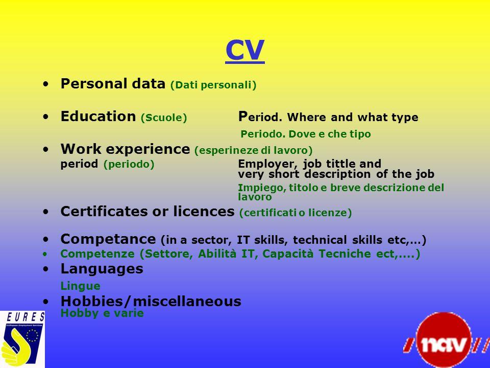 CV Personal data (Dati personali)