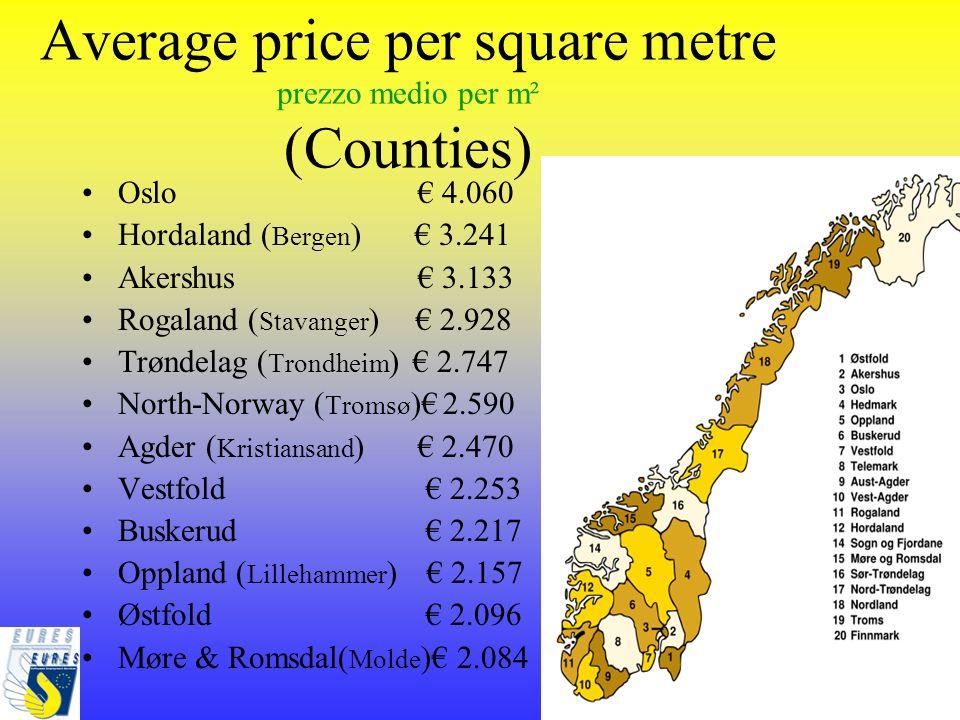 Average price per square metre prezzo medio per m² (Counties)