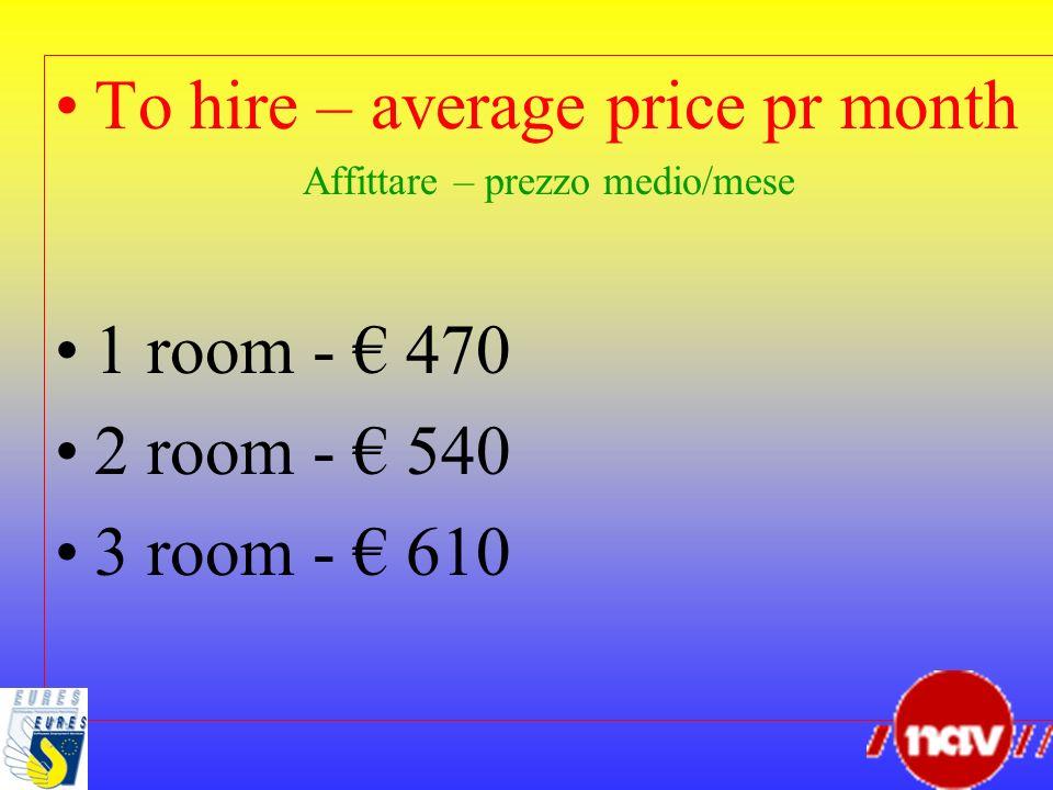 Affittare – prezzo medio/mese
