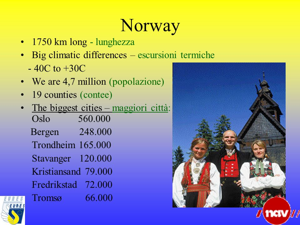 Norway 1750 km long - lunghezza