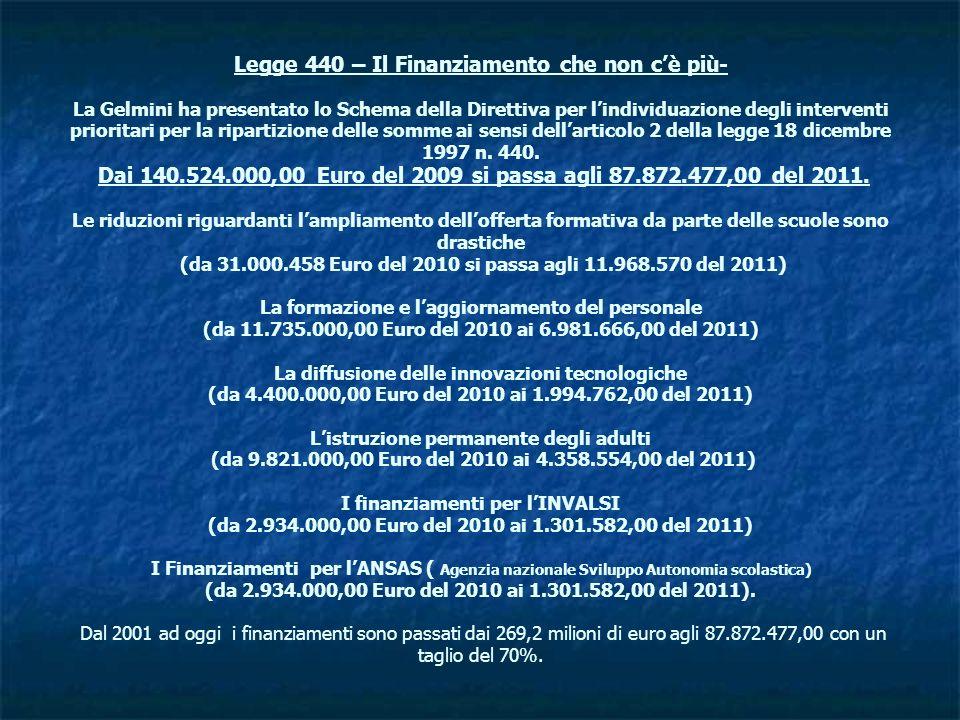 Legge 440 – Il Finanziamento che non c'è più- La Gelmini ha presentato lo Schema della Direttiva per l'individuazione degli interventi prioritari per la ripartizione delle somme ai sensi dell'articolo 2 della legge 18 dicembre 1997 n.