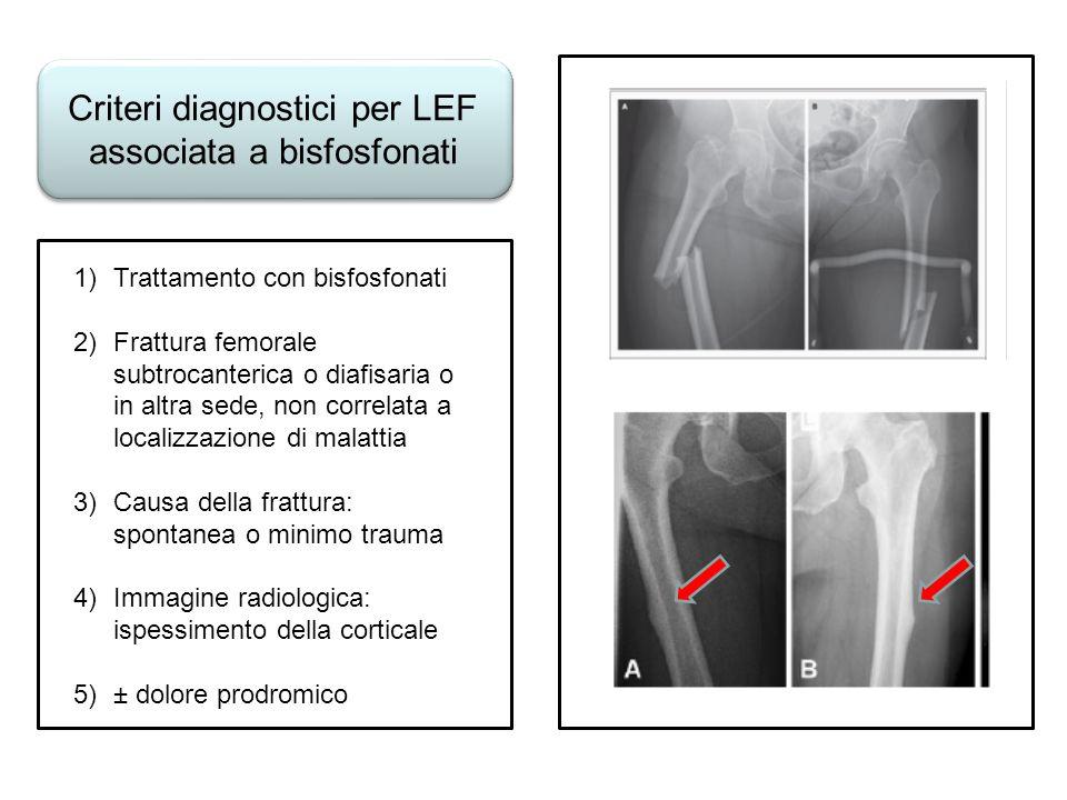 Criteri diagnostici per LEF associata a bisfosfonati