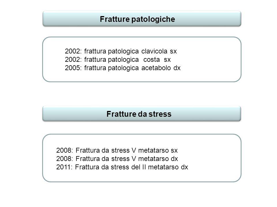 Fratture patologiche Fratture da stress