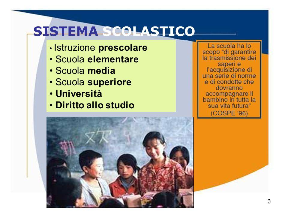 SISTEMA SCOLASTICO • Scuola elementare • Scuola media