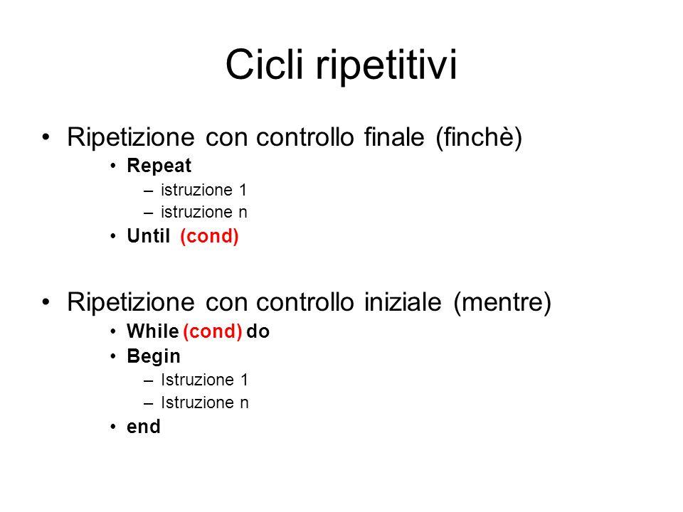 Cicli ripetitivi Ripetizione con controllo finale (finchè)