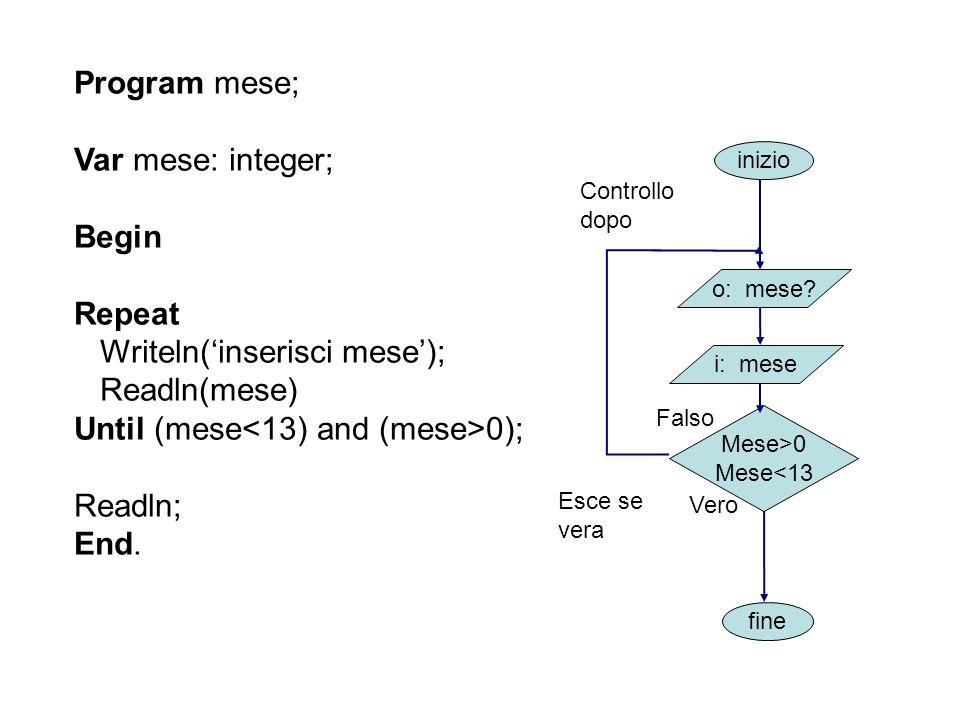 Writeln('inserisci mese'); Readln(mese)