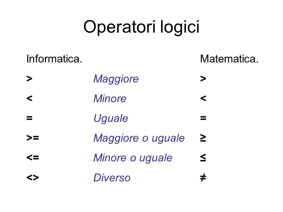Operatori logici Informatica. > < = >= <= <>