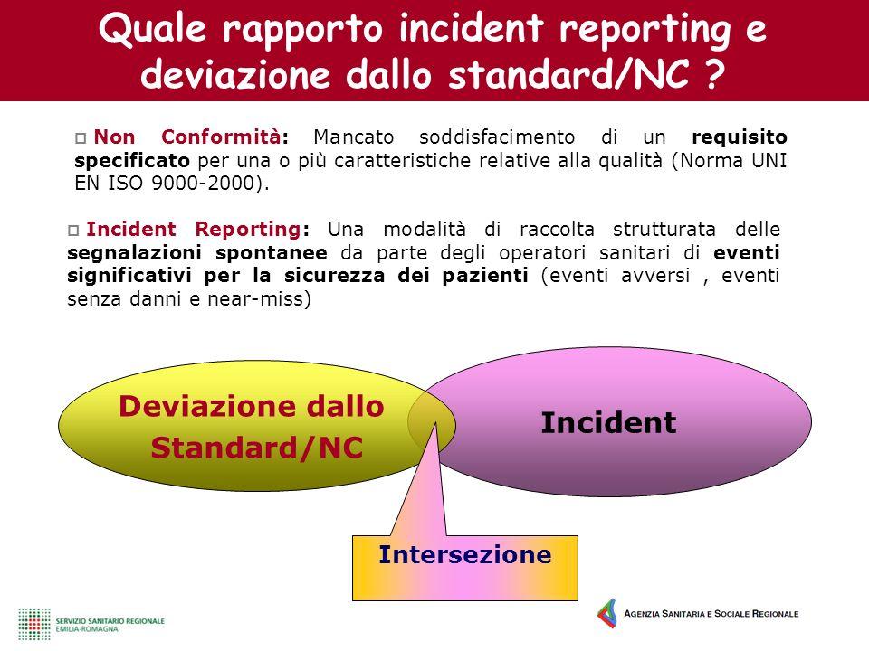 Quale rapporto incident reporting e deviazione dallo standard/NC