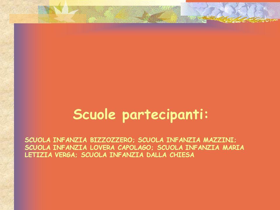 Scuole partecipanti: