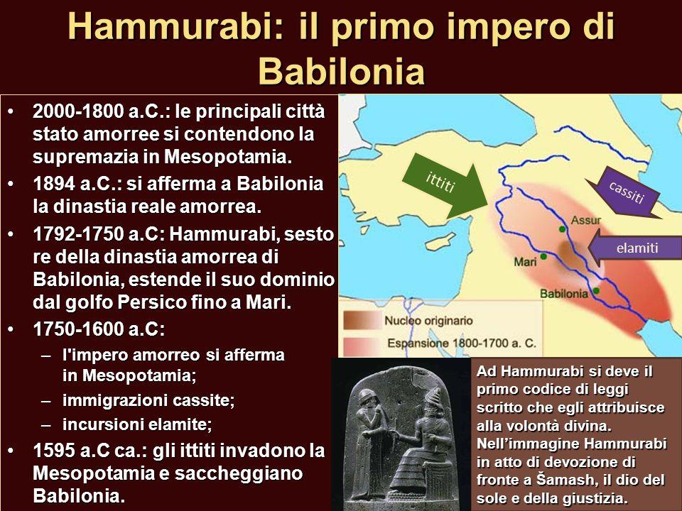 Hammurabi: il primo impero di Babilonia