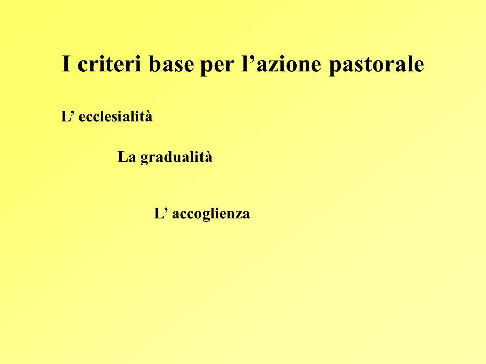 I criteri base per l'azione pastorale