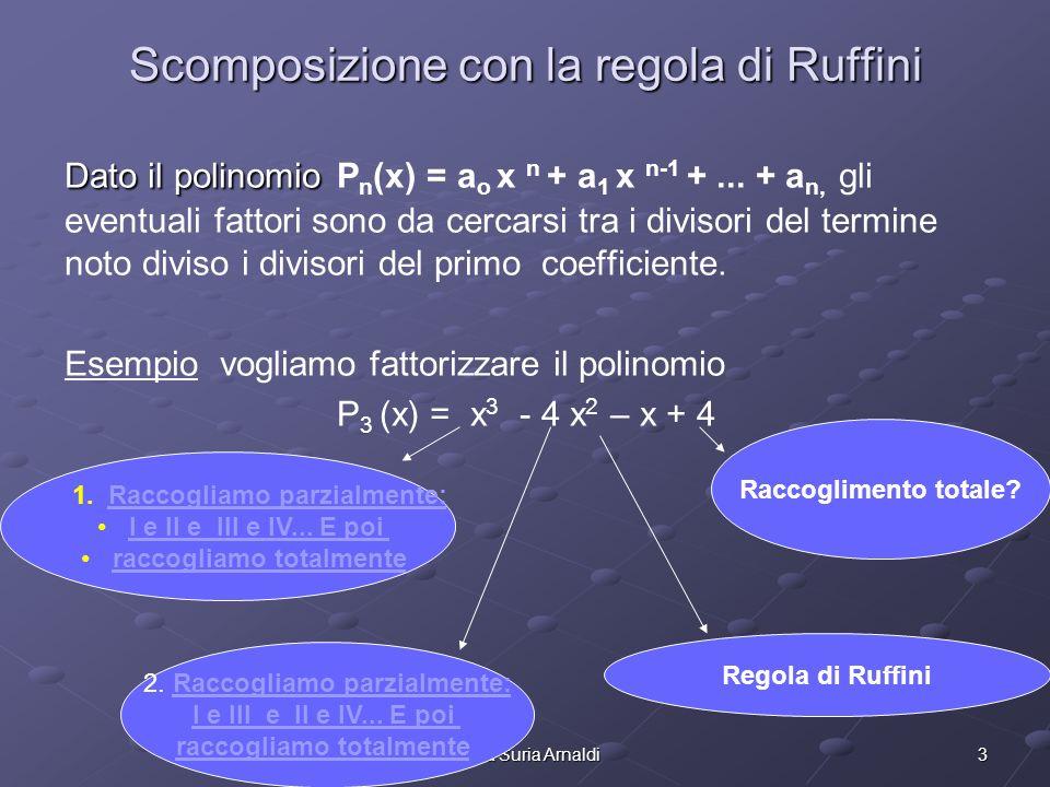 Scomposizione con la regola di Ruffini