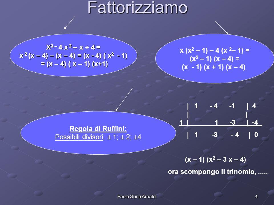 Possibili divisori: ± 1; ± 2; ±4