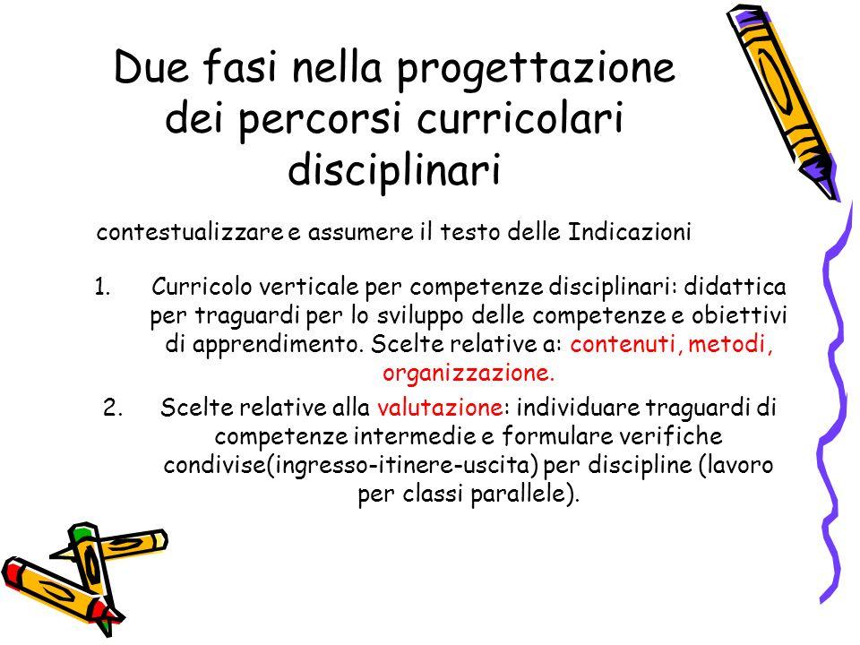 Due fasi nella progettazione dei percorsi curricolari disciplinari contestualizzare e assumere il testo delle Indicazioni