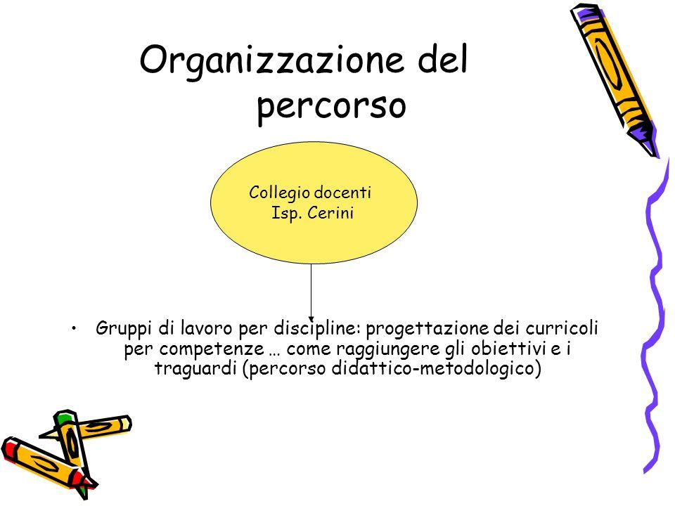Organizzazione del percorso