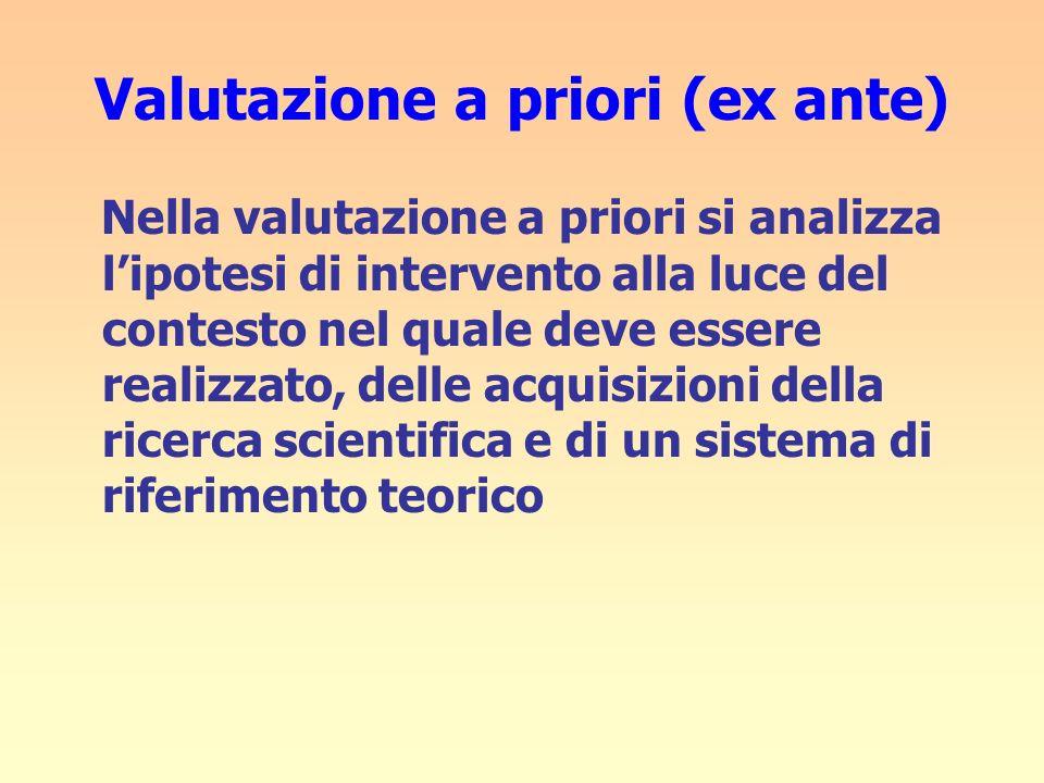 Valutazione a priori (ex ante)