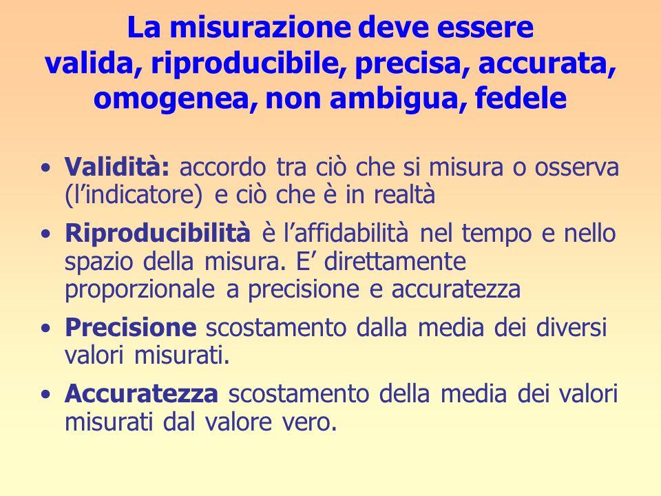 La misurazione deve essere valida, riproducibile, precisa, accurata, omogenea, non ambigua, fedele