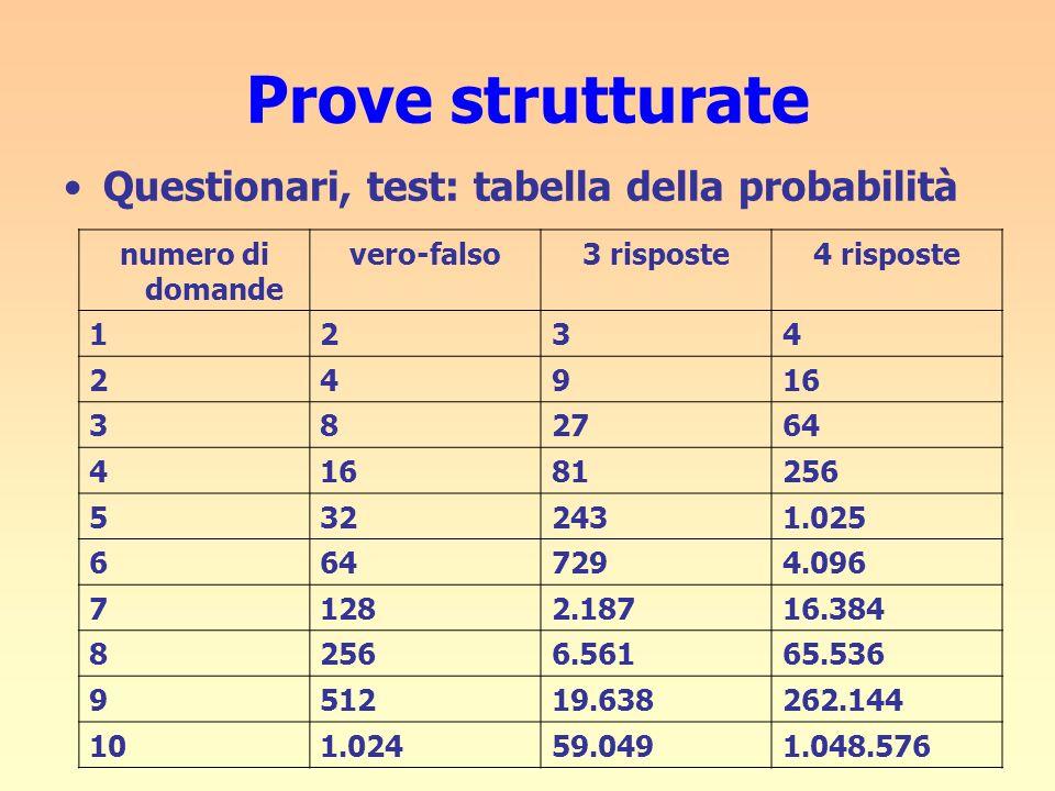 Prove strutturate Questionari, test: tabella della probabilità