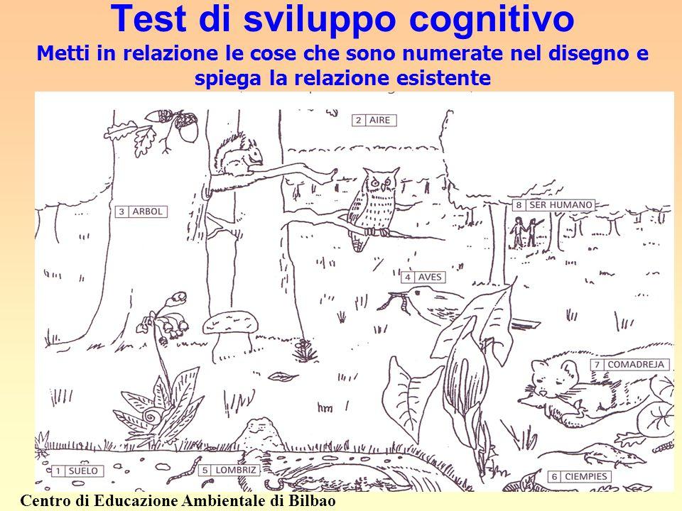 Test di sviluppo cognitivo Metti in relazione le cose che sono numerate nel disegno e spiega la relazione esistente