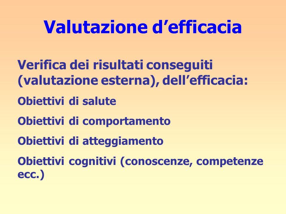 Valutazione d'efficacia