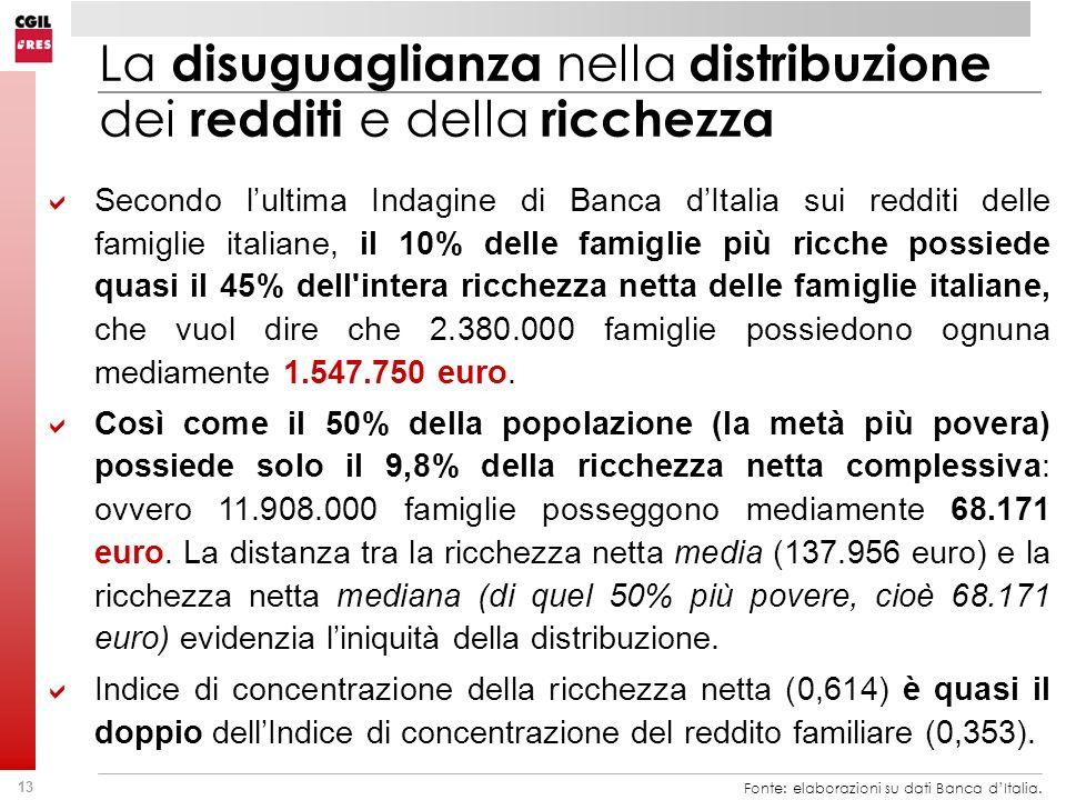 La disuguaglianza nella distribuzione dei redditi e della ricchezza