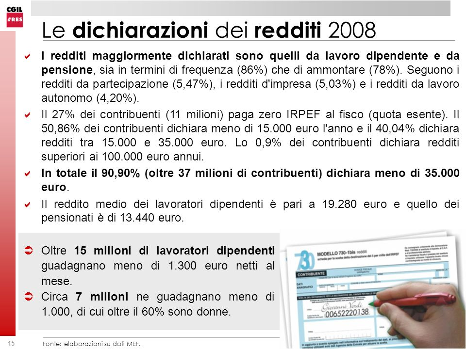 Le dichiarazioni dei redditi 2008