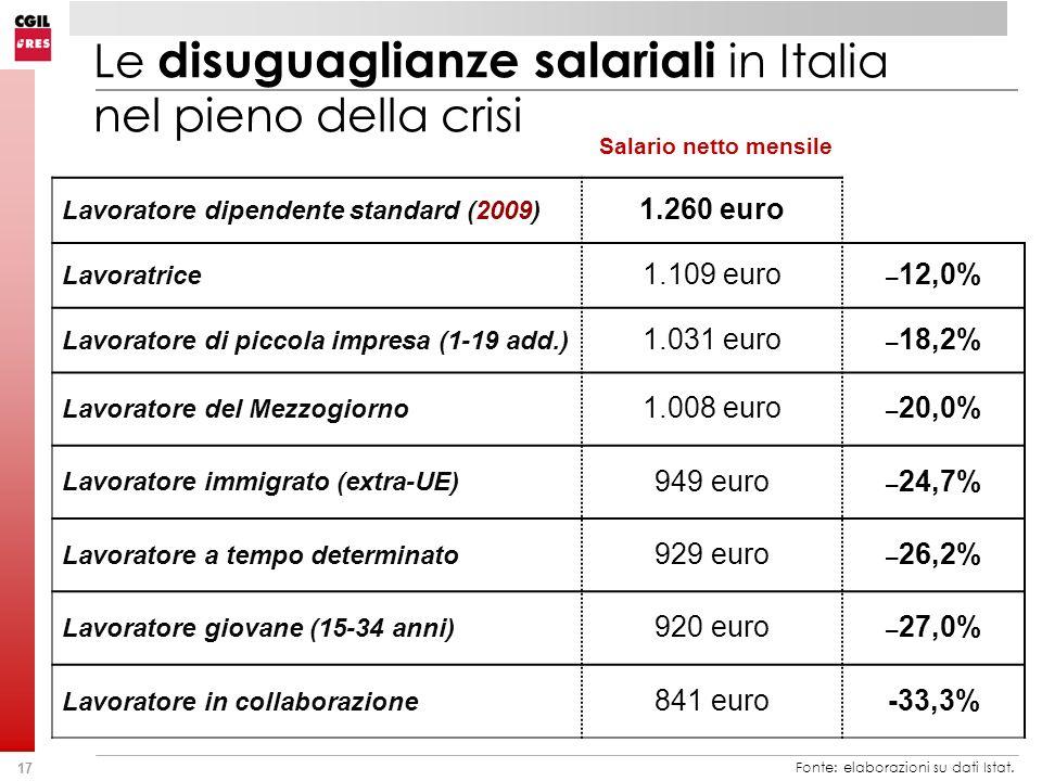 Le disuguaglianze salariali in Italia nel pieno della crisi