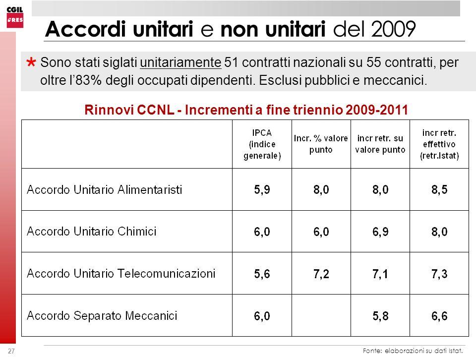 Accordi unitari e non unitari del 2009