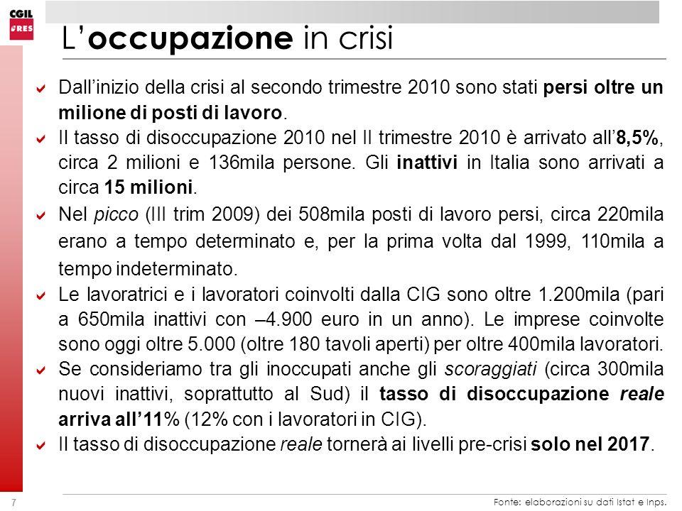 L'occupazione in crisi