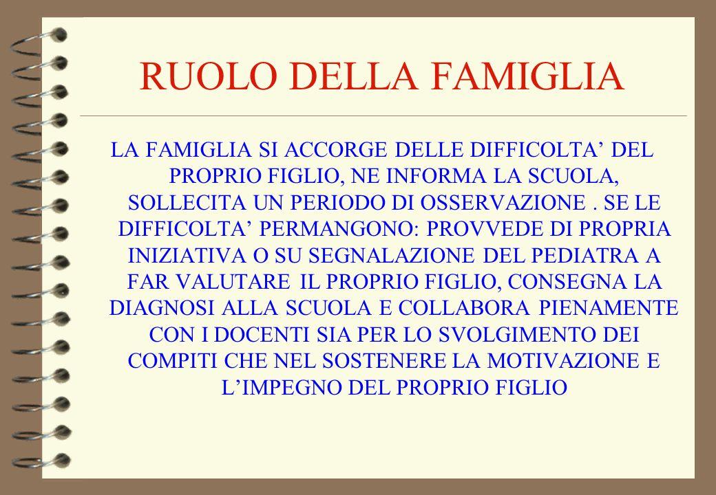 RUOLO DELLA FAMIGLIA
