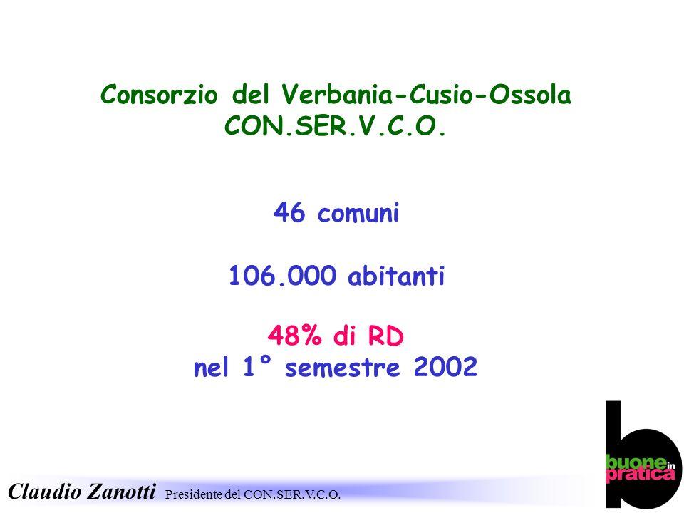 Consorzio del Verbania-Cusio-Ossola