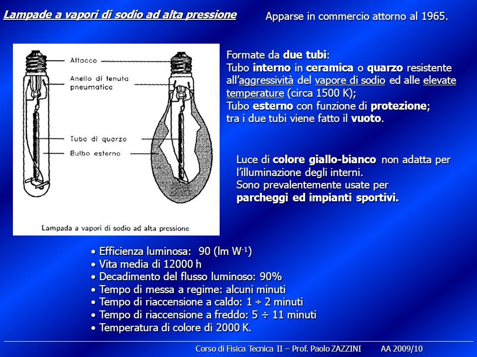 Schema Collegamento Lampada Vapori Di Sodio : Lezione n° lampade a scarica in gas ppt video online