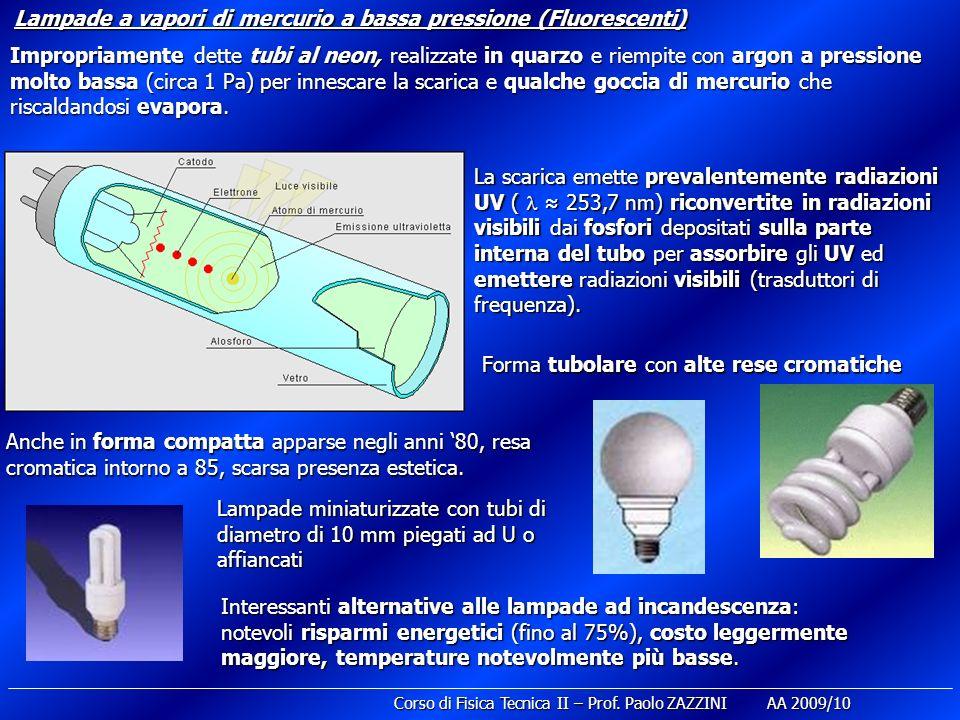 Lampade a vapori di mercurio a bassa pressione (Fluorescenti)