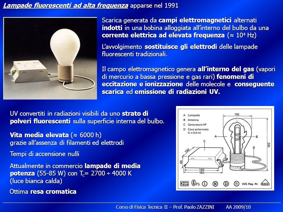 Lampade fluorescenti ad alta frequenza apparse nel 1991