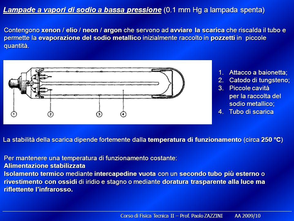 Lampade a vapori di sodio a bassa pressione (0